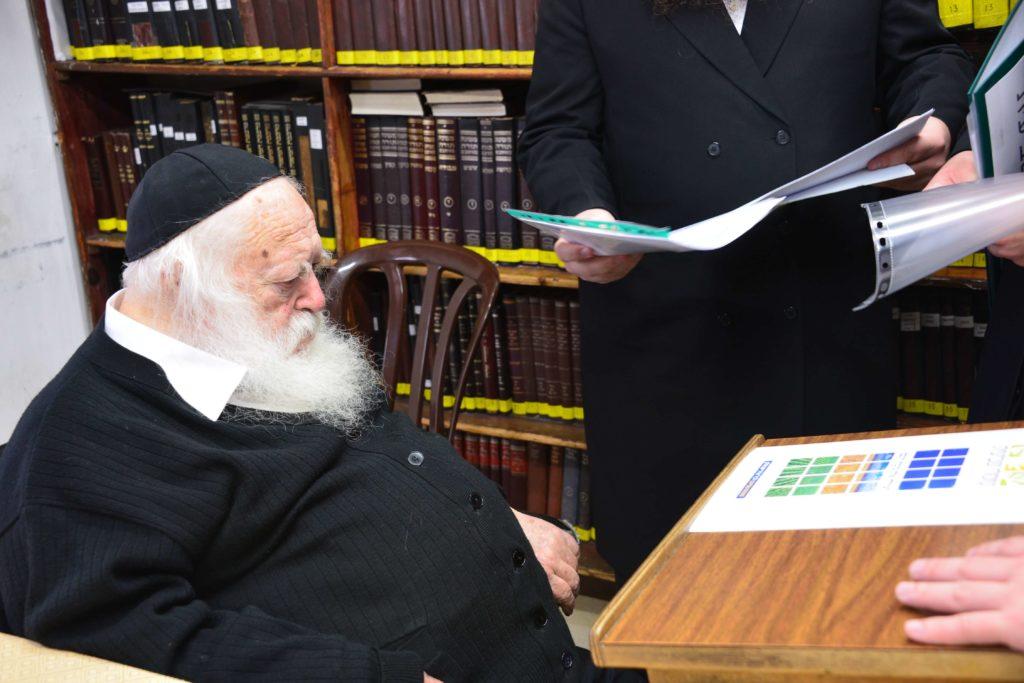 הרב קניבסקי בנידון האם צריך לקנות קרקע לשביעית